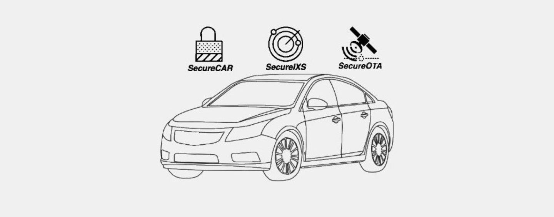 Trillium Inc poised to Eliminate Cyber Threat to Autonomous Cars