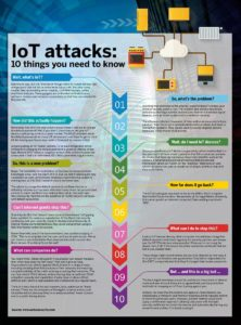 IoT attacks infographic: 10 things you need to know