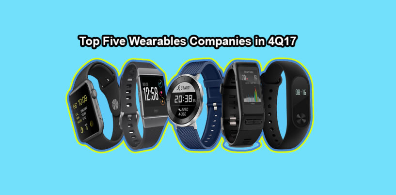 Global Wearables Market Grows to new Record as Apple Seizes the Leader Position