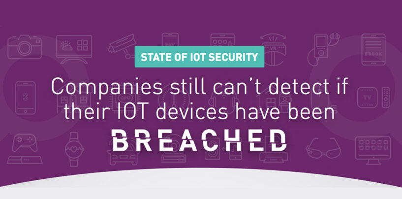 Half of Companies Still Can't Detect IoT Device Breaches